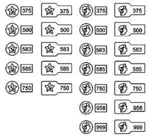 750 или 585 проба золота лучше