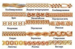 Наиболее популярные виды плетения золотых цепочек для мужчин